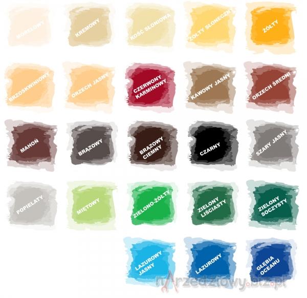 Farby do elewacji