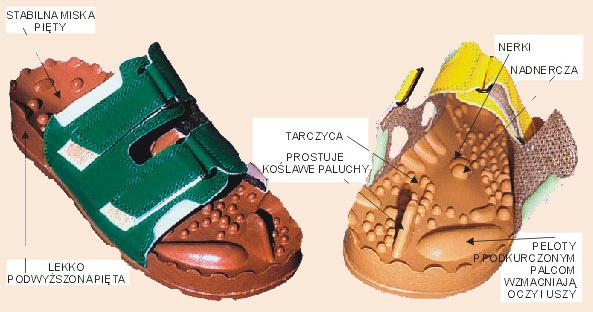 Sandały lecznicze
