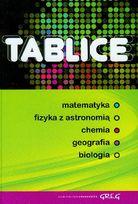 Tablice Zbiorcze. Matematyka Twarda oprawa