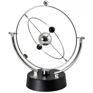 Orbita kinetyczna