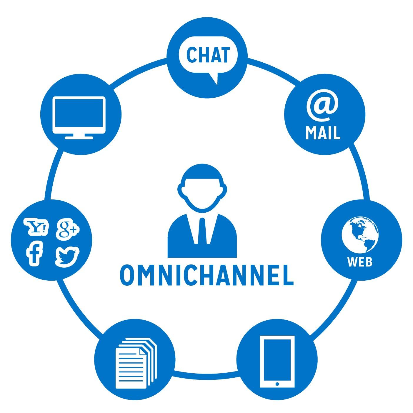 Omnichannel, lider w Magento